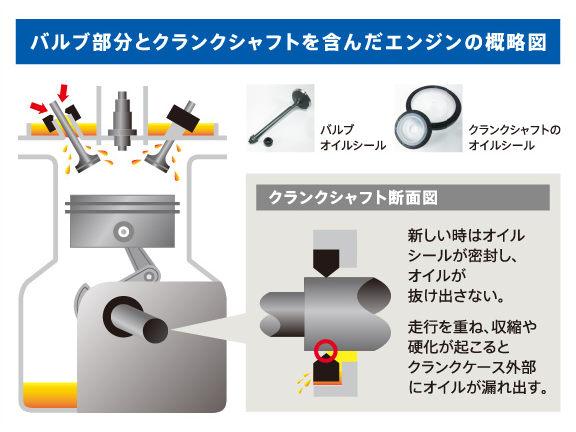 エンジンの概略図